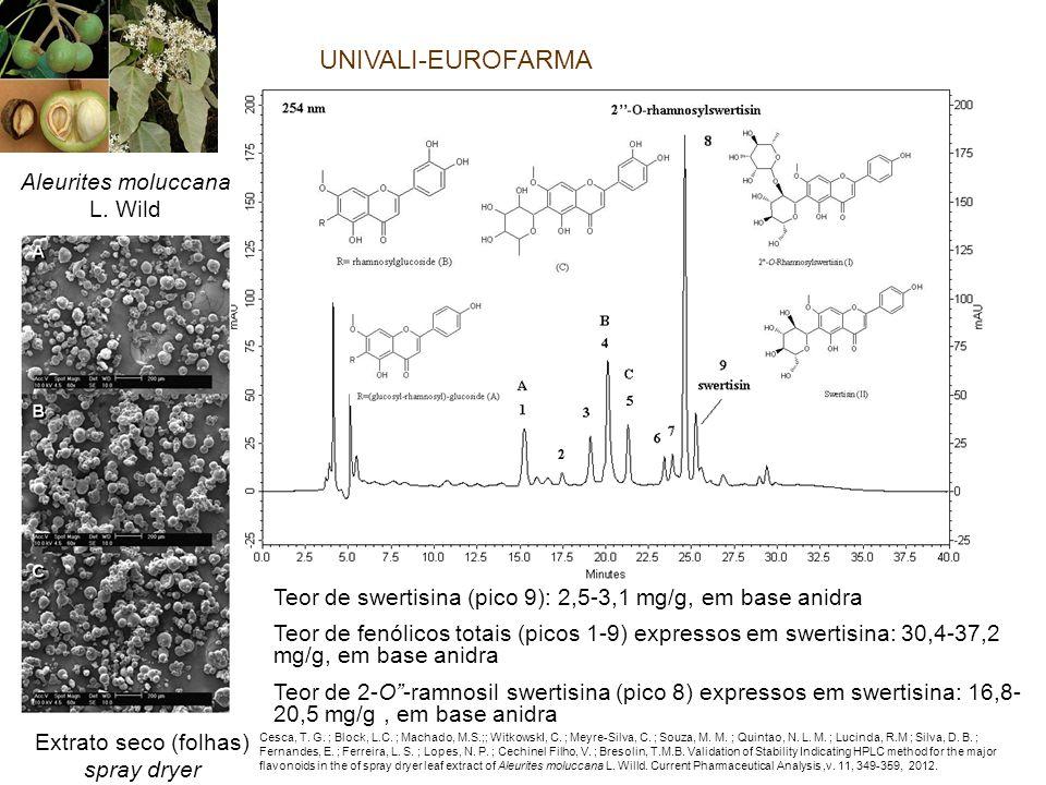 UNIVALI-EUROFARMA Aleurites moluccana L. Wild