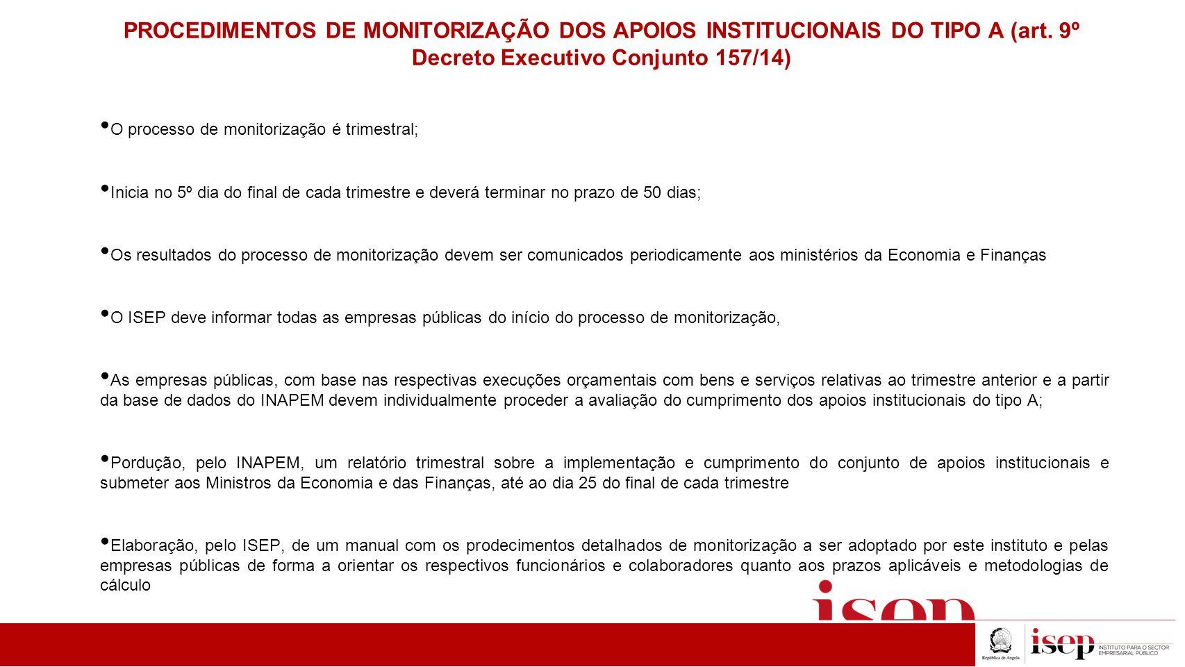 PROCEDIMENTOS DE MONITORIZAÇÃO DOS APOIOS INSTITUCIONAIS DO TIPO A (art. 9º Decreto Executivo Conjunto 157/14)