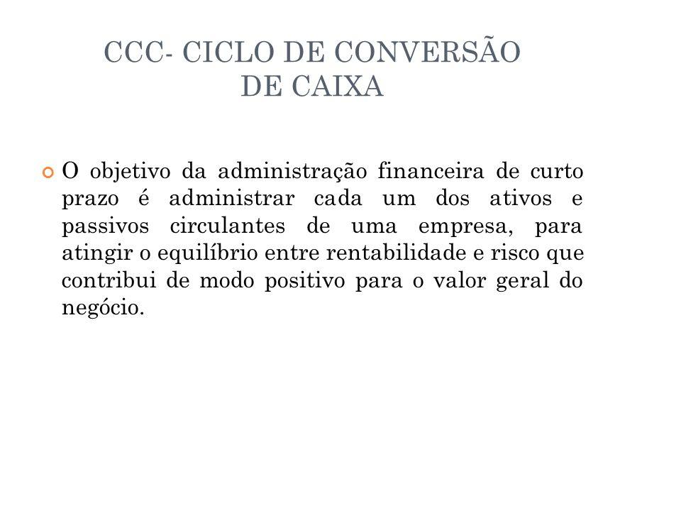 CCC- CICLO DE CONVERSÃO DE CAIXA