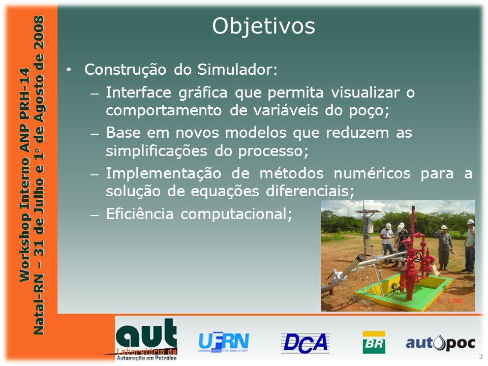 Objetivos Construção do Simulador: