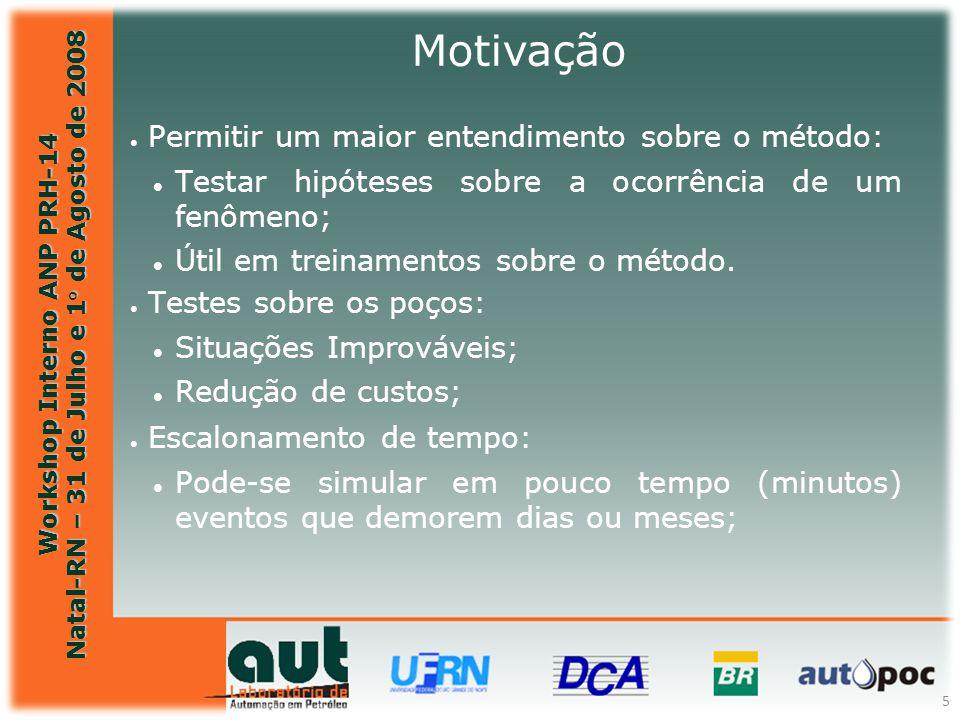 Motivação Permitir um maior entendimento sobre o método: