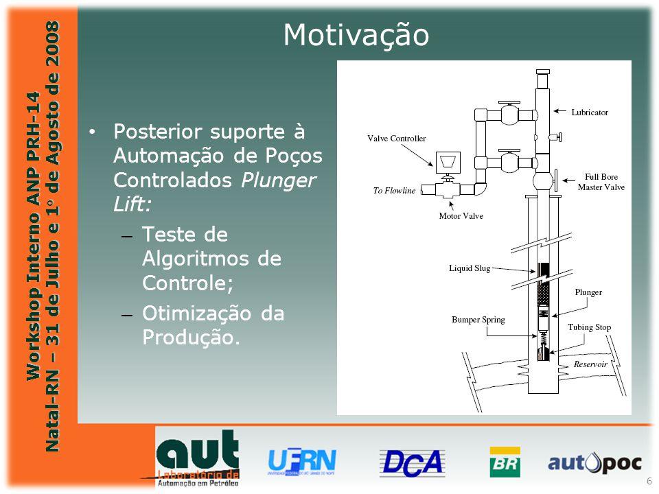 Motivação Posterior suporte à Automação de Poços Controlados Plunger Lift: Teste de Algoritmos de Controle;