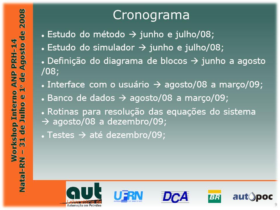 Cronograma Estudo do método  junho e julho/08;