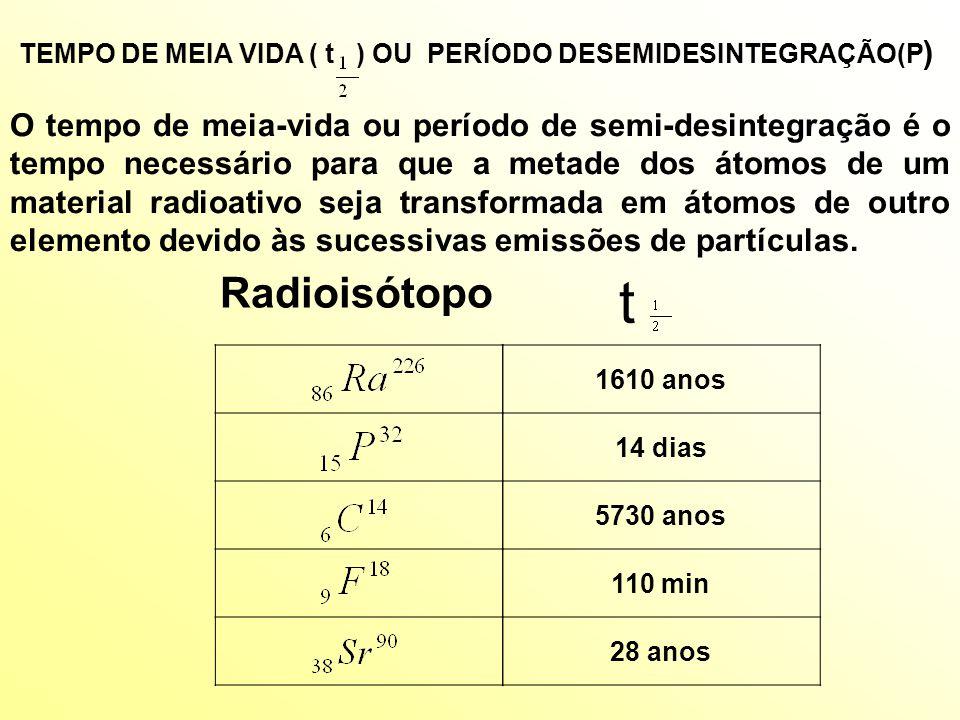 TEMPO DE MEIA VIDA ( t ) OU PERÍODO DESEMIDESINTEGRAÇÃO(P)