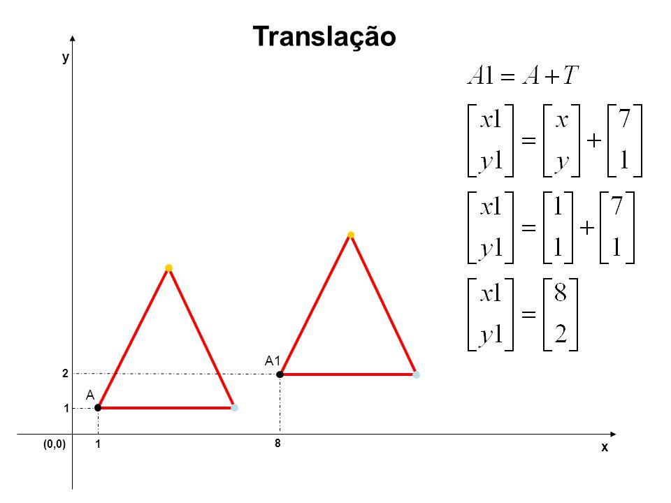 Translação y A1 2 A 1 (0,0) 1 8 x