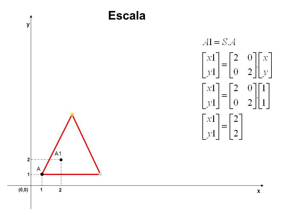 Escala y A1 2 A 1 (0,0) 1 2 x