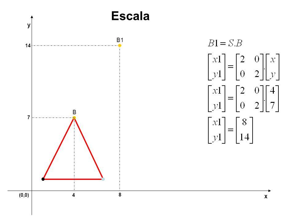 Escala y B1 14 B 7 (0,0) 4 8 x