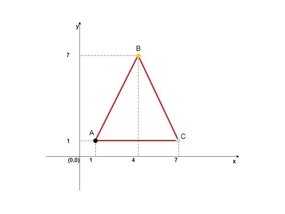 (0,0) 1 7 4 y x B A C