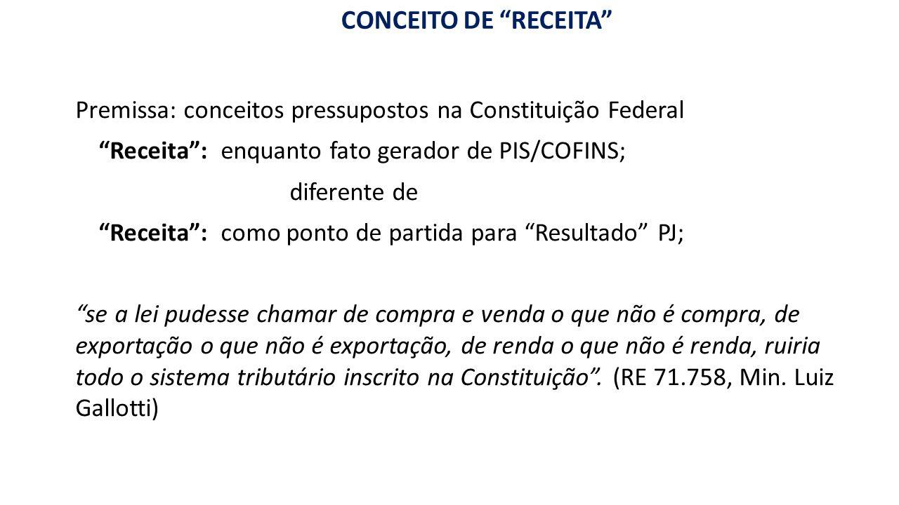 RECONCEITO DE RECEITA FATURAMENTO conceito pressuposto na CF
