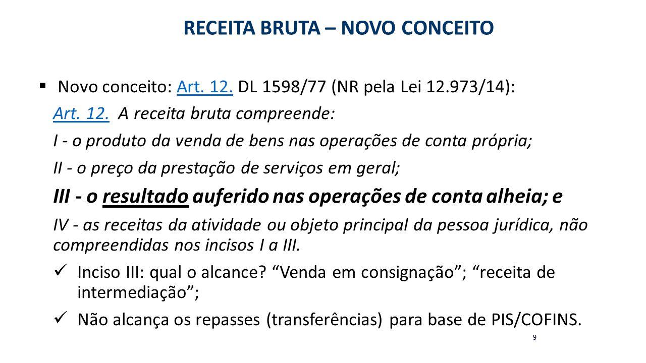 RECEITA BRUTA – NOVO CONCEITO