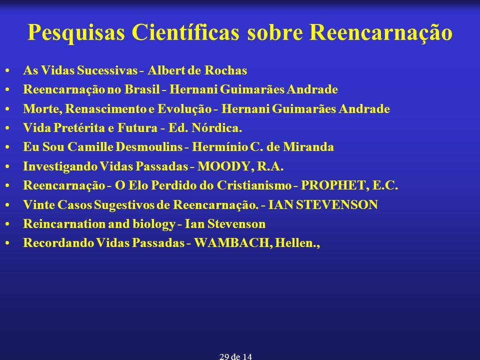 Pesquisas Científicas sobre Reencarnação