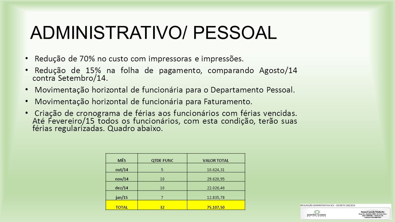 ADMINISTRATIVO/ PESSOAL