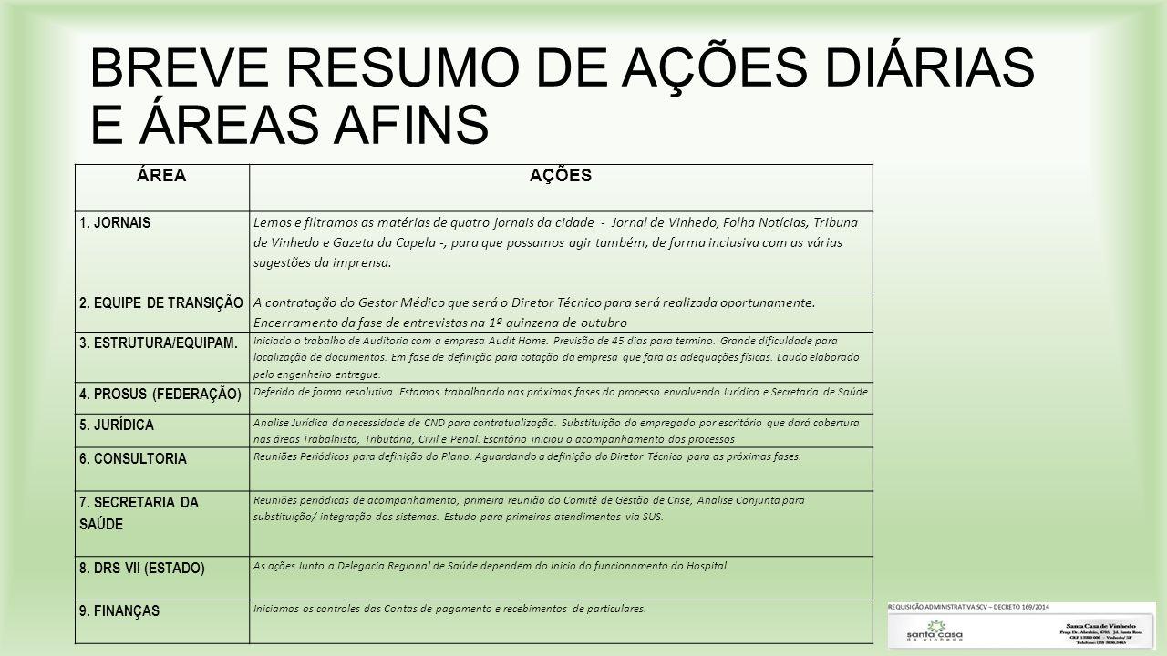 BREVE RESUMO DE AÇÕES DIÁRIAS E ÁREAS AFINS