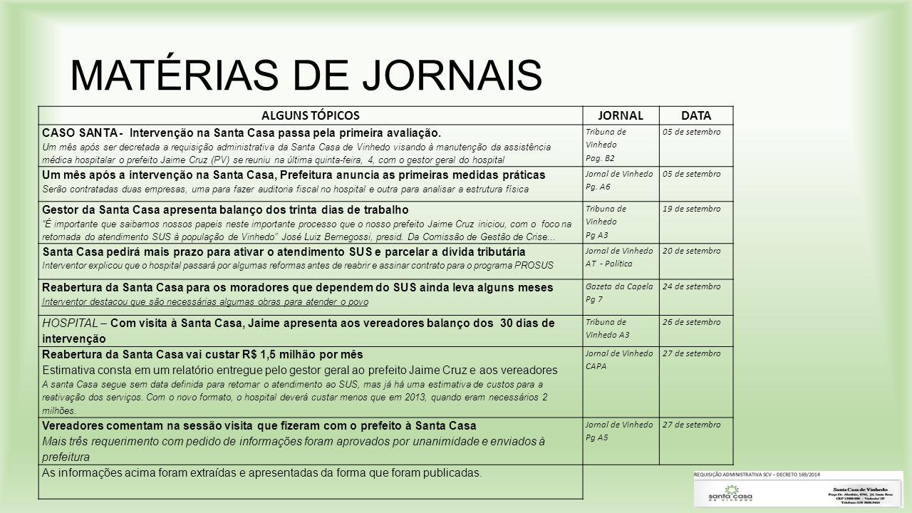 MATÉRIAS DE JORNAIS ALGUNS TÓPICOS JORNAL DATA