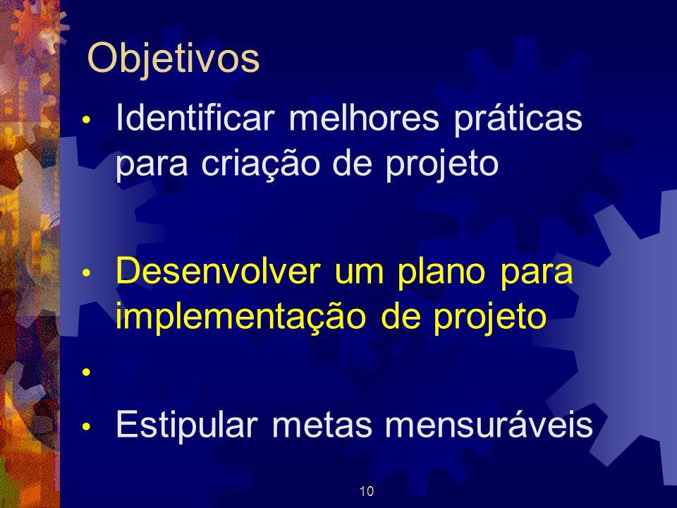 Objetivos Identificar melhores práticas para criação de projeto