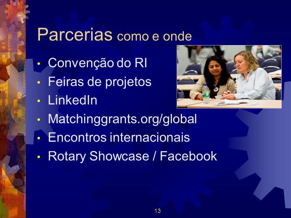 Parcerias como e onde Convenção do RI Feiras de projetos LinkedIn