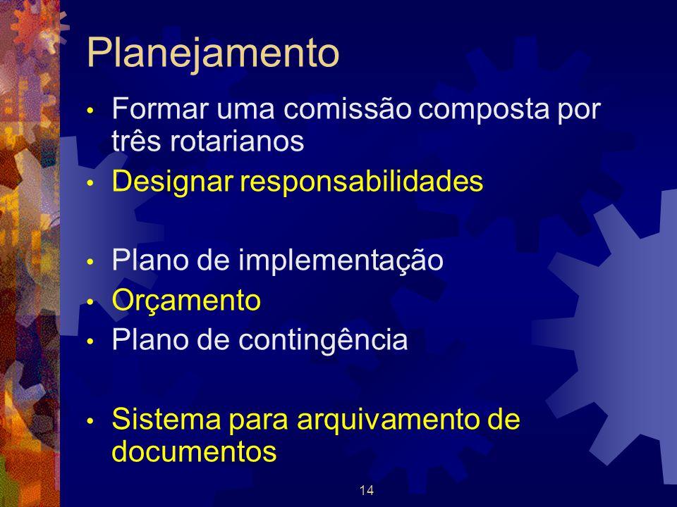 Planejamento Formar uma comissão composta por três rotarianos