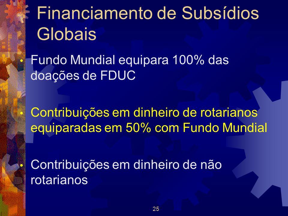 Financiamento de Subsídios Globais