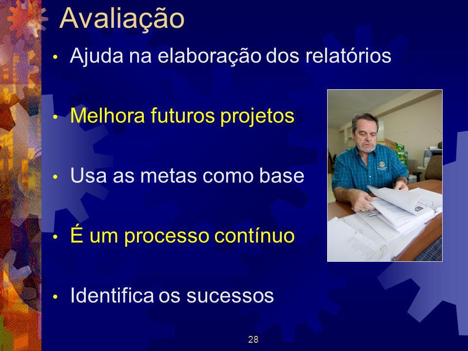 Avaliação Ajuda na elaboração dos relatórios Melhora futuros projetos