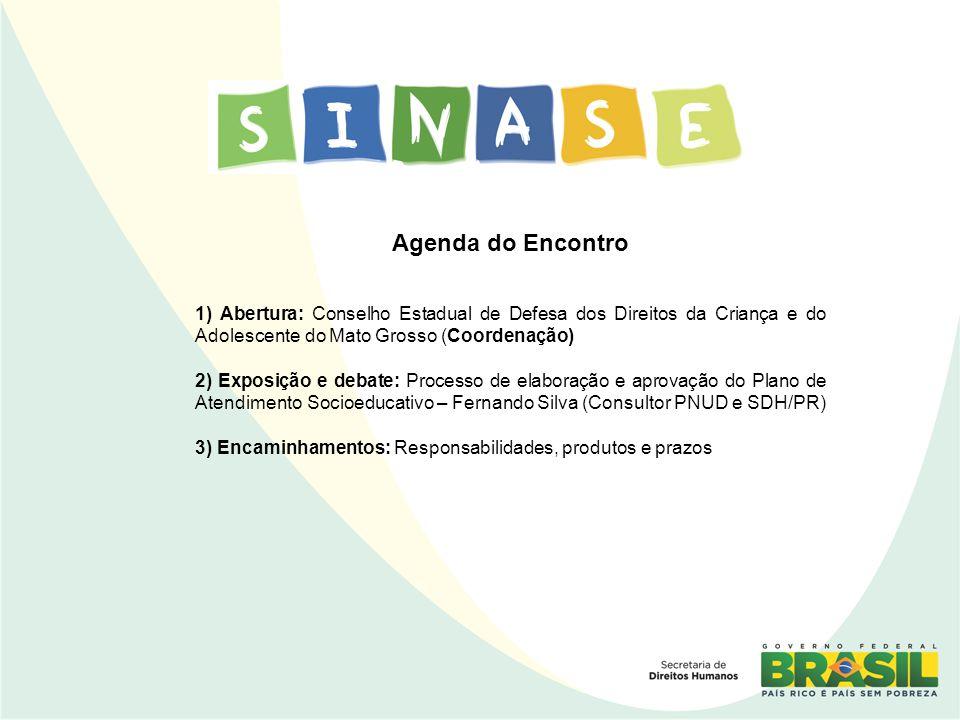 Agenda do Encontro 1) Abertura: Conselho Estadual de Defesa dos Direitos da Criança e do Adolescente do Mato Grosso (Coordenação)