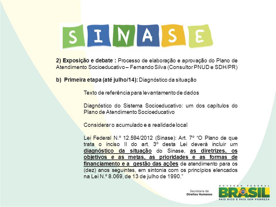 2) Exposição e debate : Processo de elaboração e aprovação do Plano de Atendimento Socioeducativo – Fernando Silva (Consultor PNUD e SDH/PR)