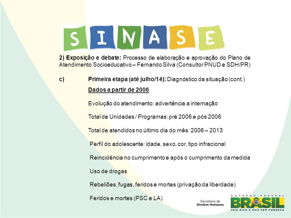 2) Exposição e debate: Processo de elaboração e aprovação do Plano de Atendimento Socioeducativo – Fernando Silva (Consultor PNUD e SDH/PR)