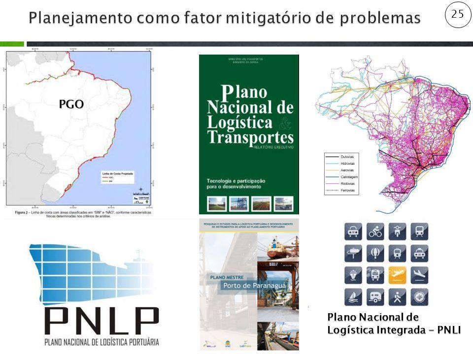 Planejamento como fator mitigatório de problemas