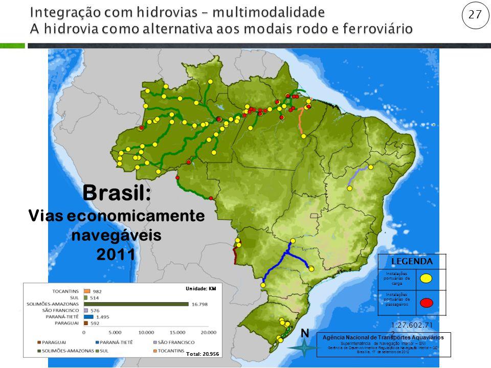 Brasil: Vias economicamente navegáveis 2011
