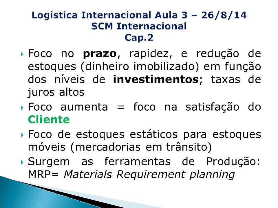Logística Internacional Aula 3 – 26/8/14 SCM Internacional Cap.2