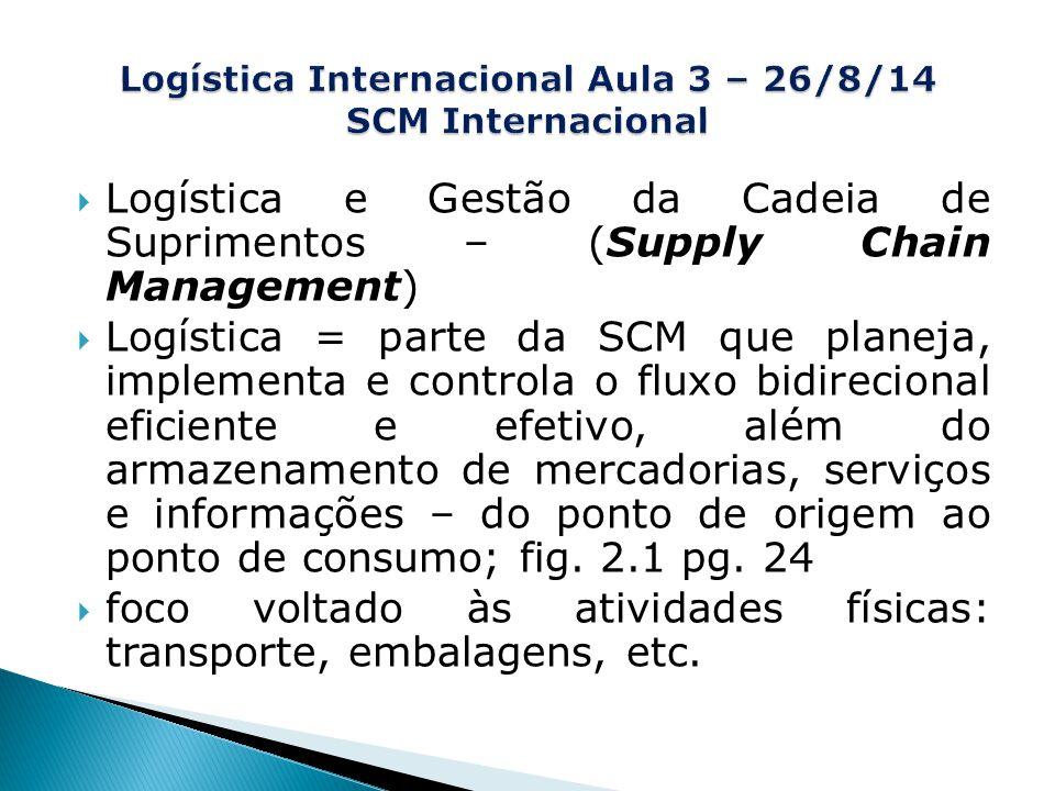 Logística Internacional Aula 3 – 26/8/14 SCM Internacional