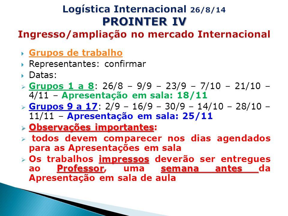 Logística Internacional 26/8/14 PROINTER IV Ingresso/ampliação no mercado Internacional