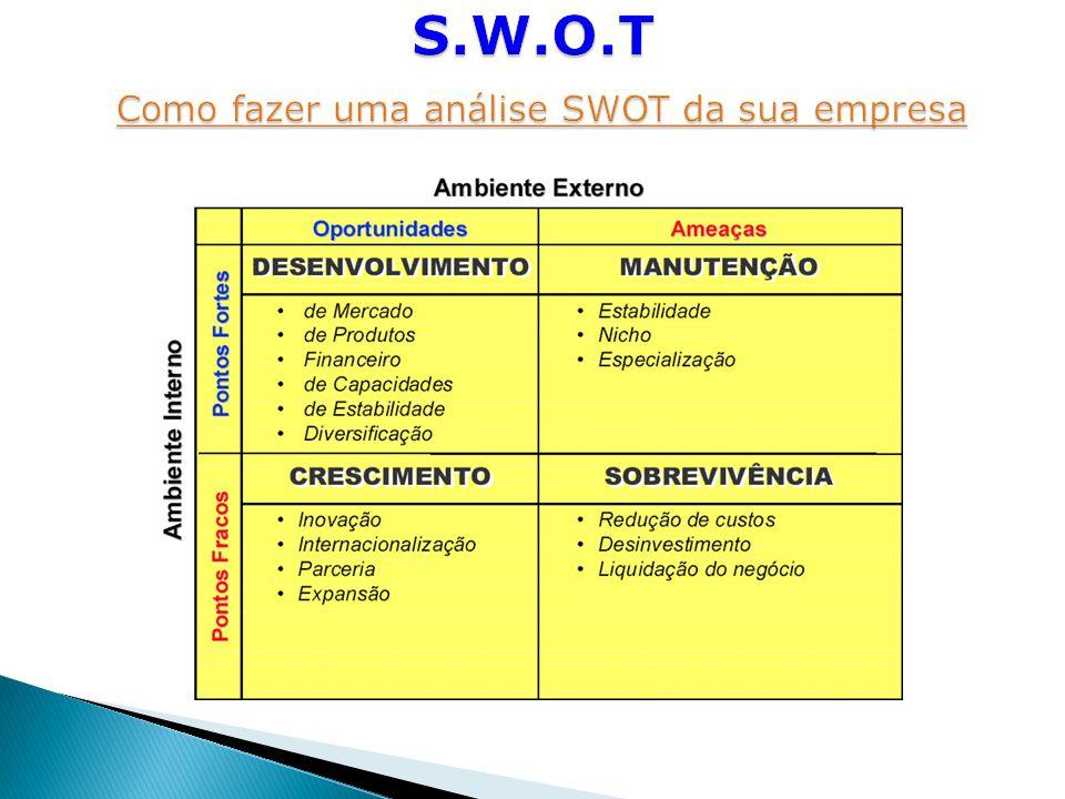 S.W.O.T Como fazer uma análise SWOT da sua empresa