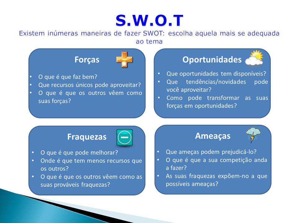 S.W.O.T Existem inúmeras maneiras de fazer SWOT: escolha aquela mais se adequada ao tema