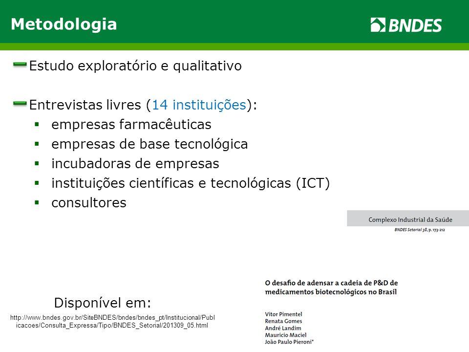 Metodologia Estudo exploratório e qualitativo