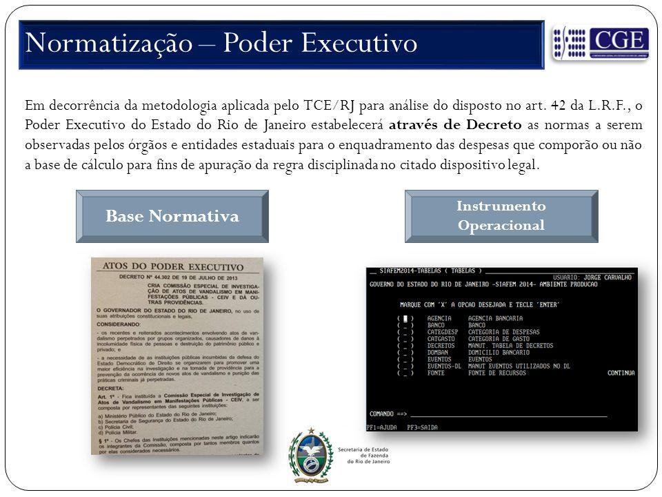 Normatização – Poder Executivo