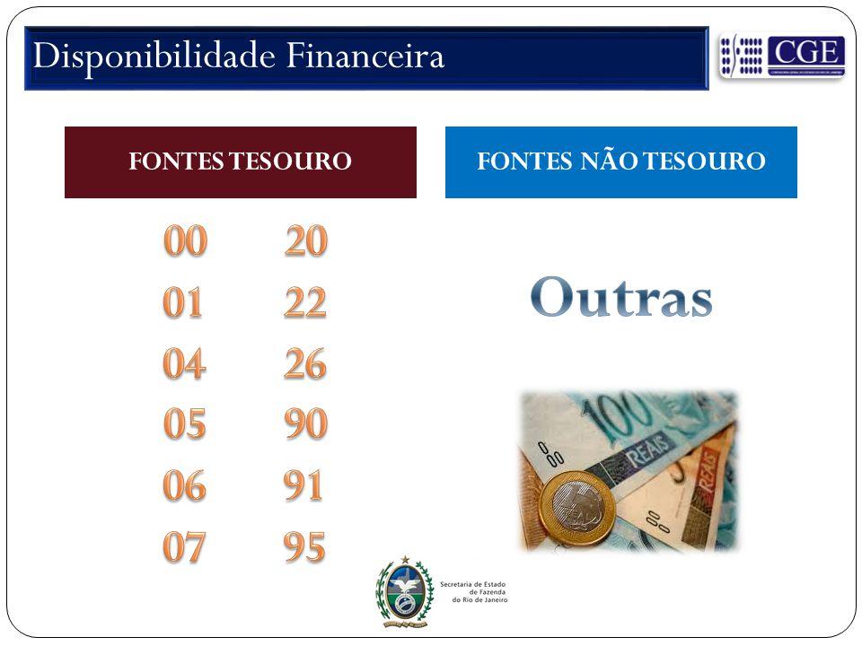 Disponibilidade Financeira