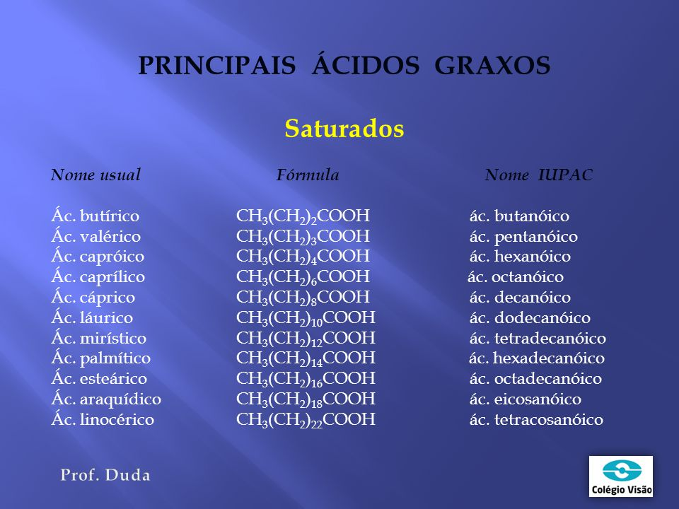 PRINCIPAIS ÁCIDOS GRAXOS