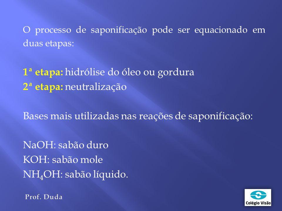 1ª etapa: hidrólise do óleo ou gordura 2ª etapa: neutralização