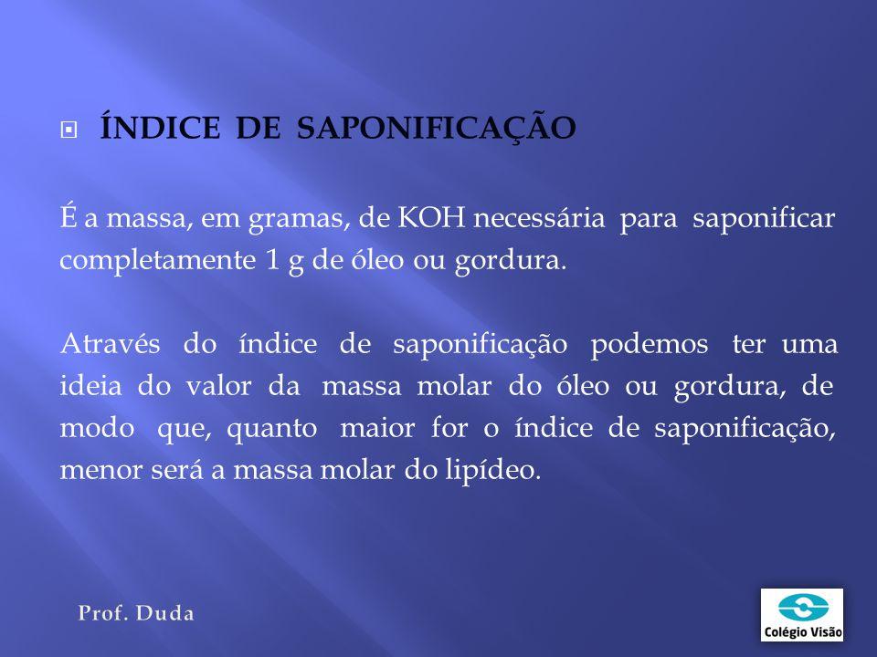 ÍNDICE DE SAPONIFICAÇÃO