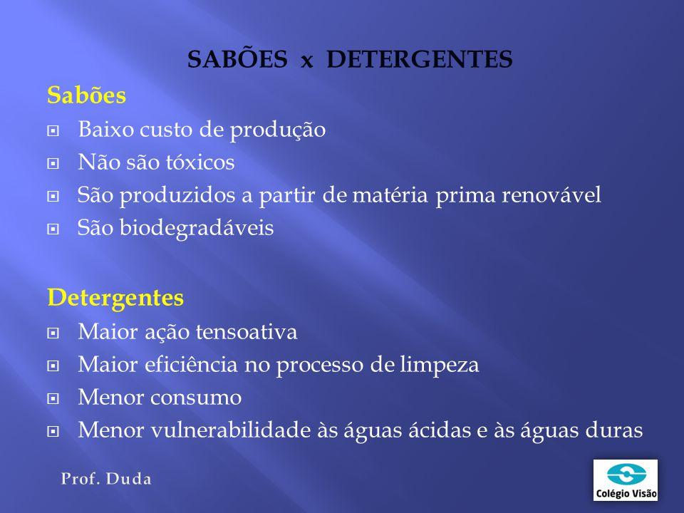 SABÕES x DETERGENTES Sabões Detergentes Baixo custo de produção