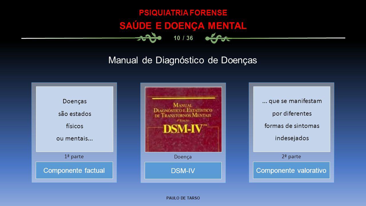 Manual de Diagnóstico de Doenças
