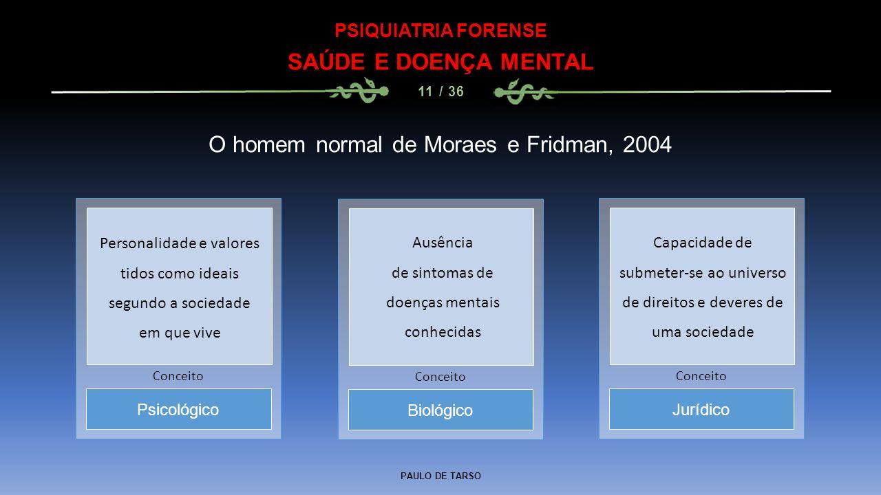 O homem normal de Moraes e Fridman, 2004