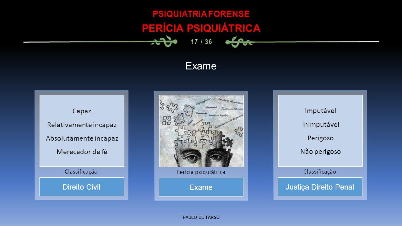 PERÍCIA PSIQUIÁTRICA Exame PSIQUIATRIA FORENSE Direito Civil Exame