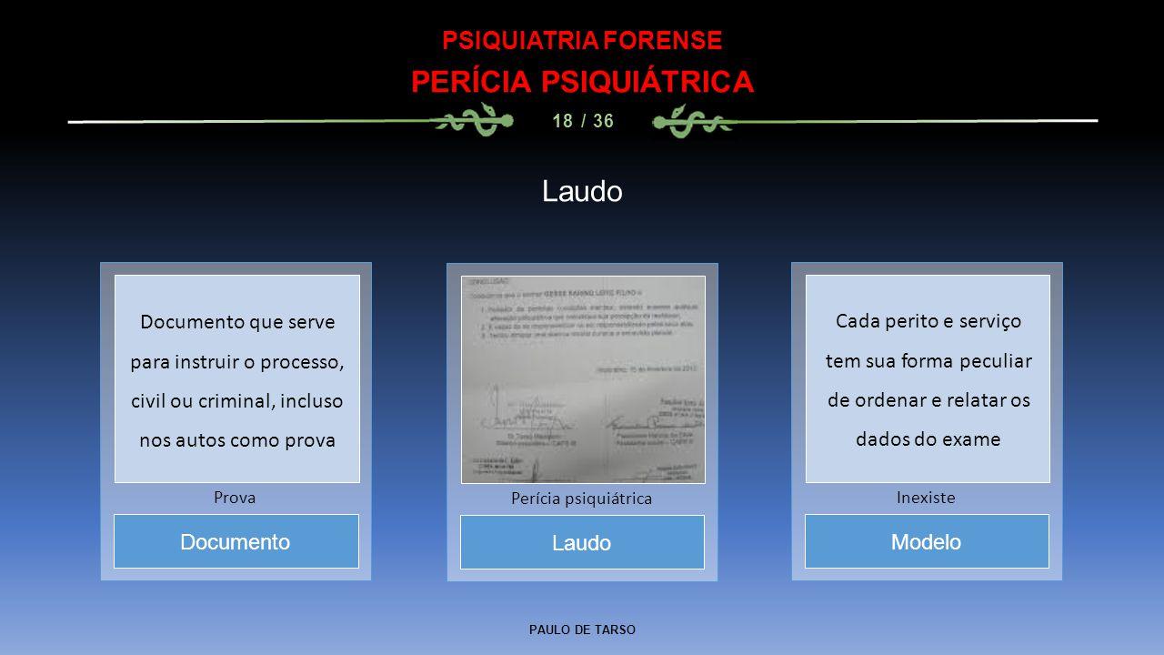 PERÍCIA PSIQUIÁTRICA Laudo PSIQUIATRIA FORENSE Documento Laudo Modelo