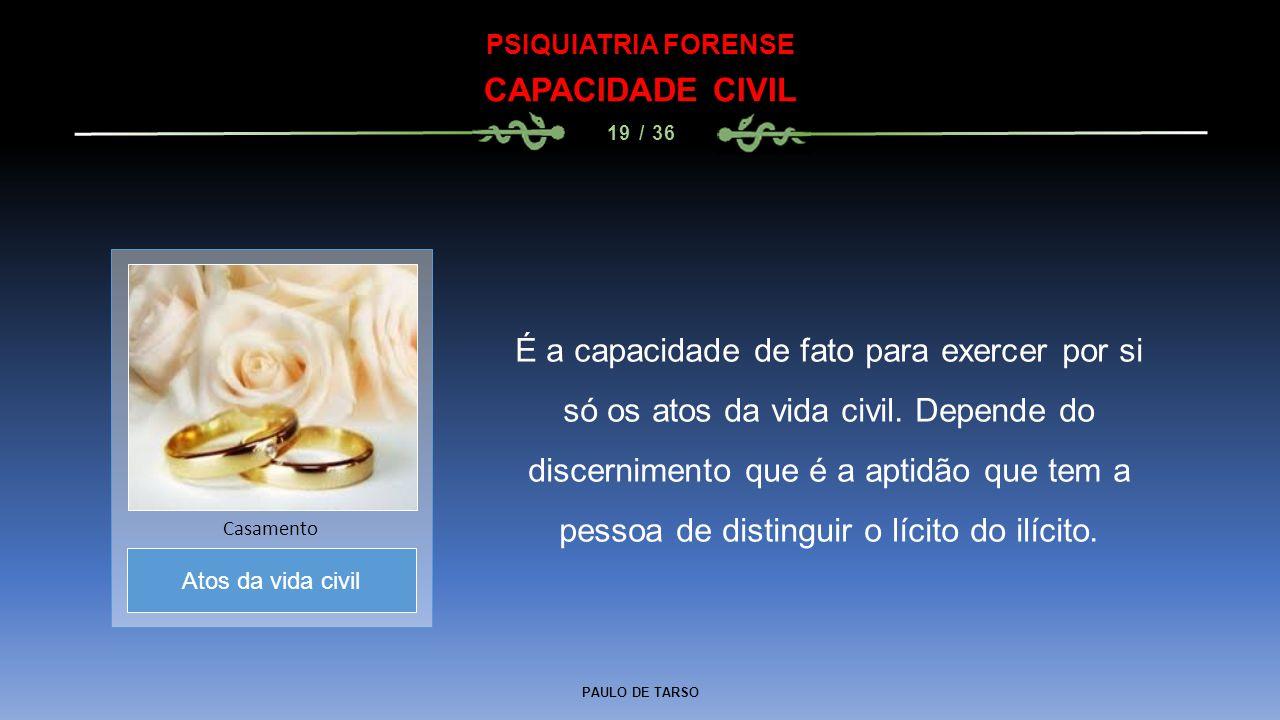 PSIQUIATRIA FORENSE CAPACIDADE CIVIL. 19 / 36. Atos da vida civil. Casamento.