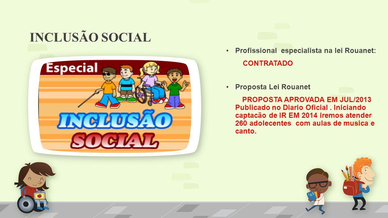 INCLUSÃO SOCIAL Profissional especialista na lei Rouanet: CONTRATADO