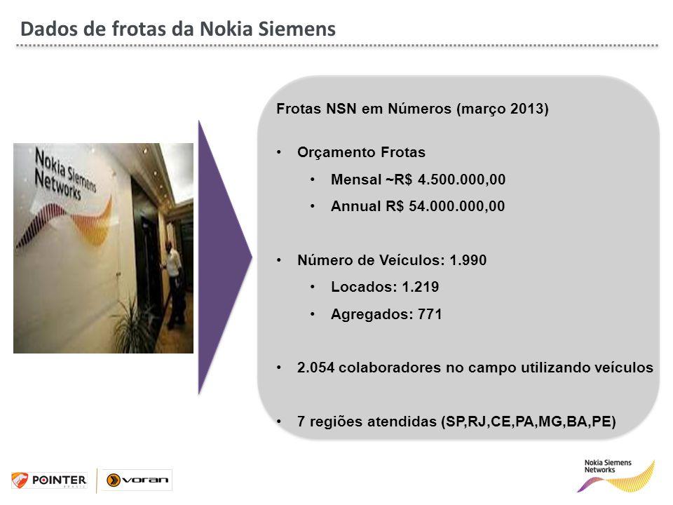 Dados de frotas da Nokia Siemens