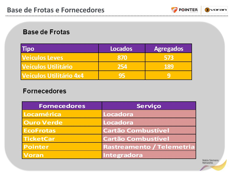 Base de Frotas e Fornecedores