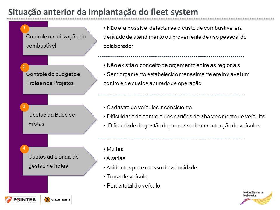 Situação anterior da implantação do fleet system