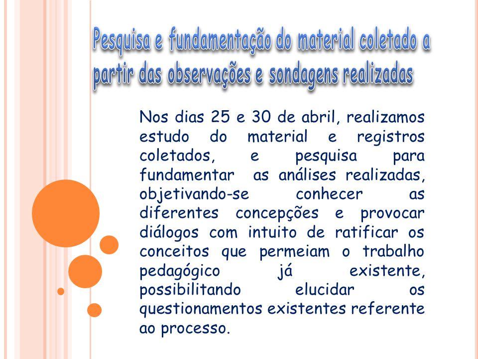 Pesquisa e fundamentação do material coletado a partir das observações e sondagens realizadas